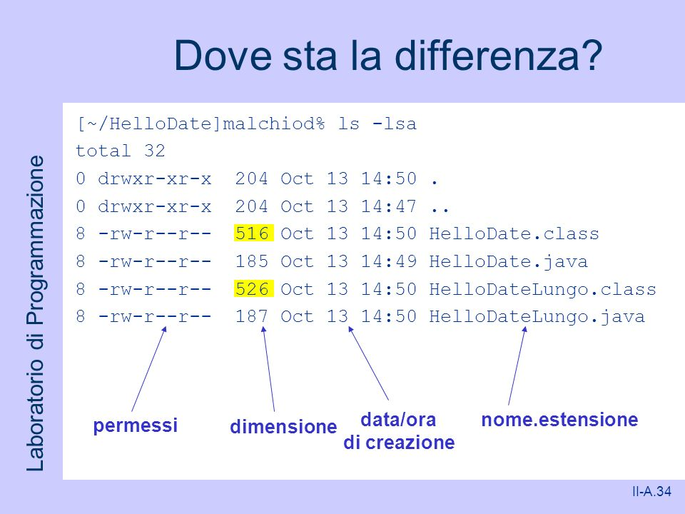 Dove sta la differenza [~/HelloDate]malchiod% ls -lsa total 32